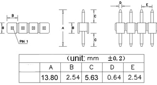 specification for pin connector